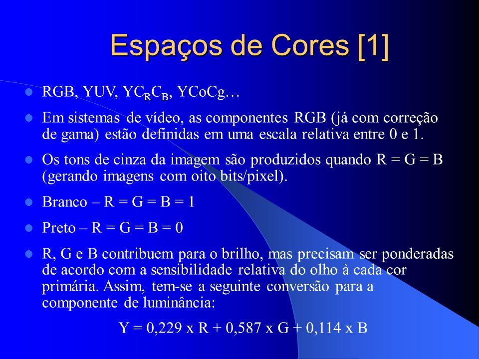 Espaços de Cores [1] RGB, YUV, YCRCB, YCoCg…